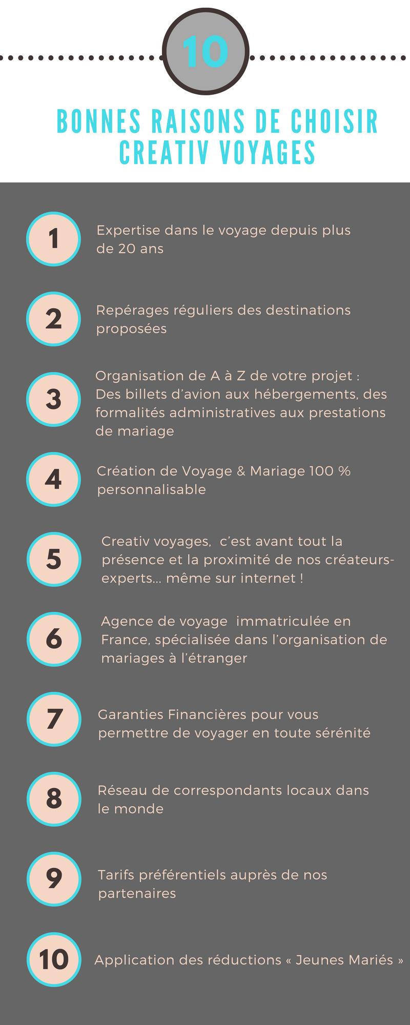10 bonnes raisons de choisir Creativ Voyages